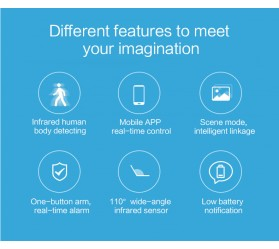 Смарт WiFi датчик руху з функцією сповіщення на телефон